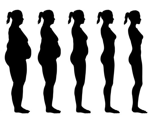 female-outline-weightloss-505x400